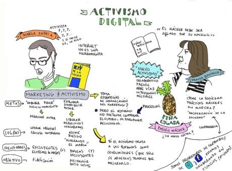 activismo-digital1